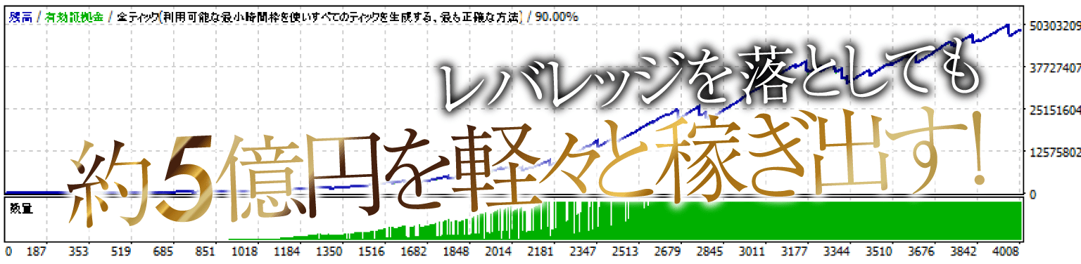 マスターピースFX:5億円のバックテスト結果(引用画像)